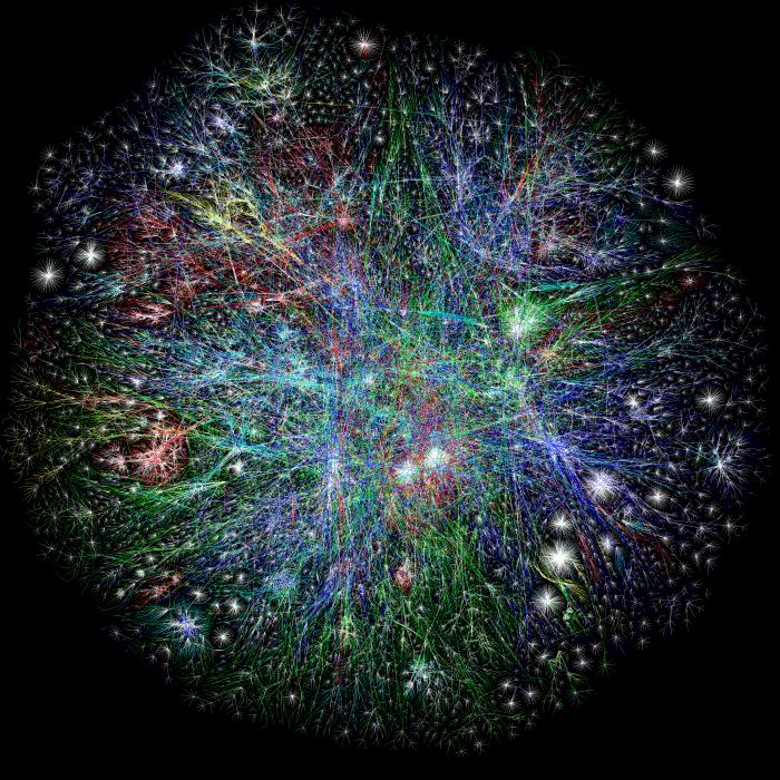 Worldwide Internet Traffic « madlyinlovewithlife